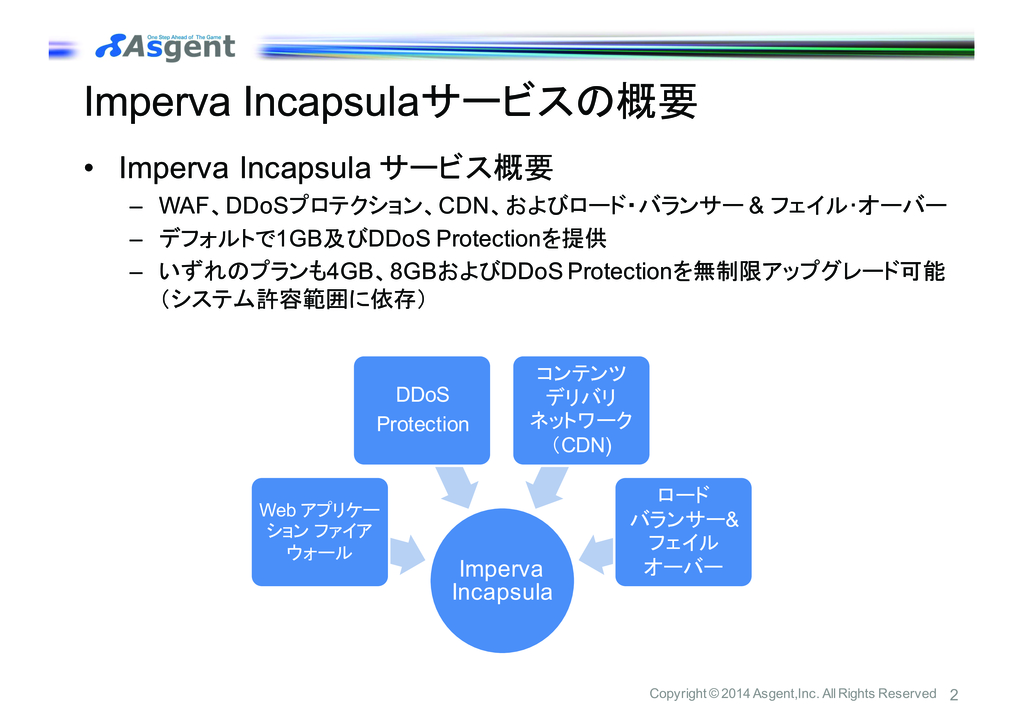 Incapsula (インカプスーラ)-1