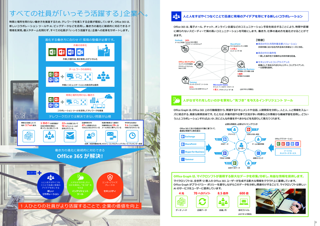 office365サービス資料-1