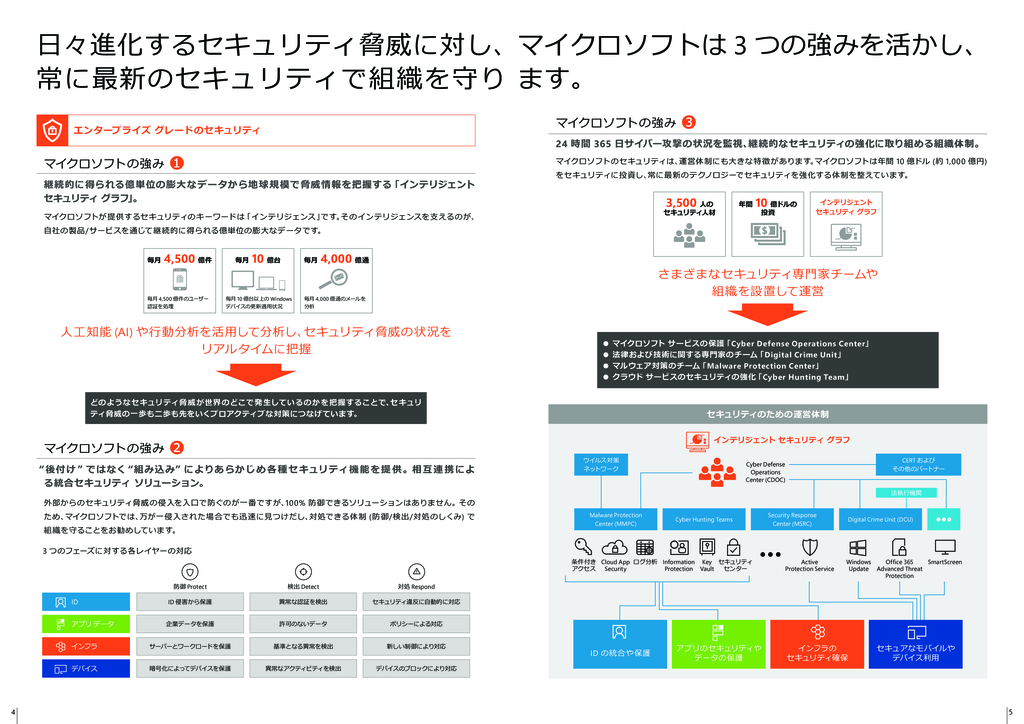 office365サービス資料-2