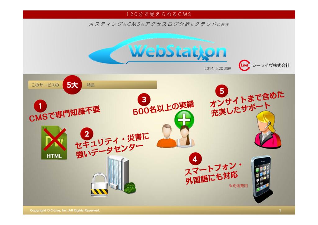 WebStationの資料