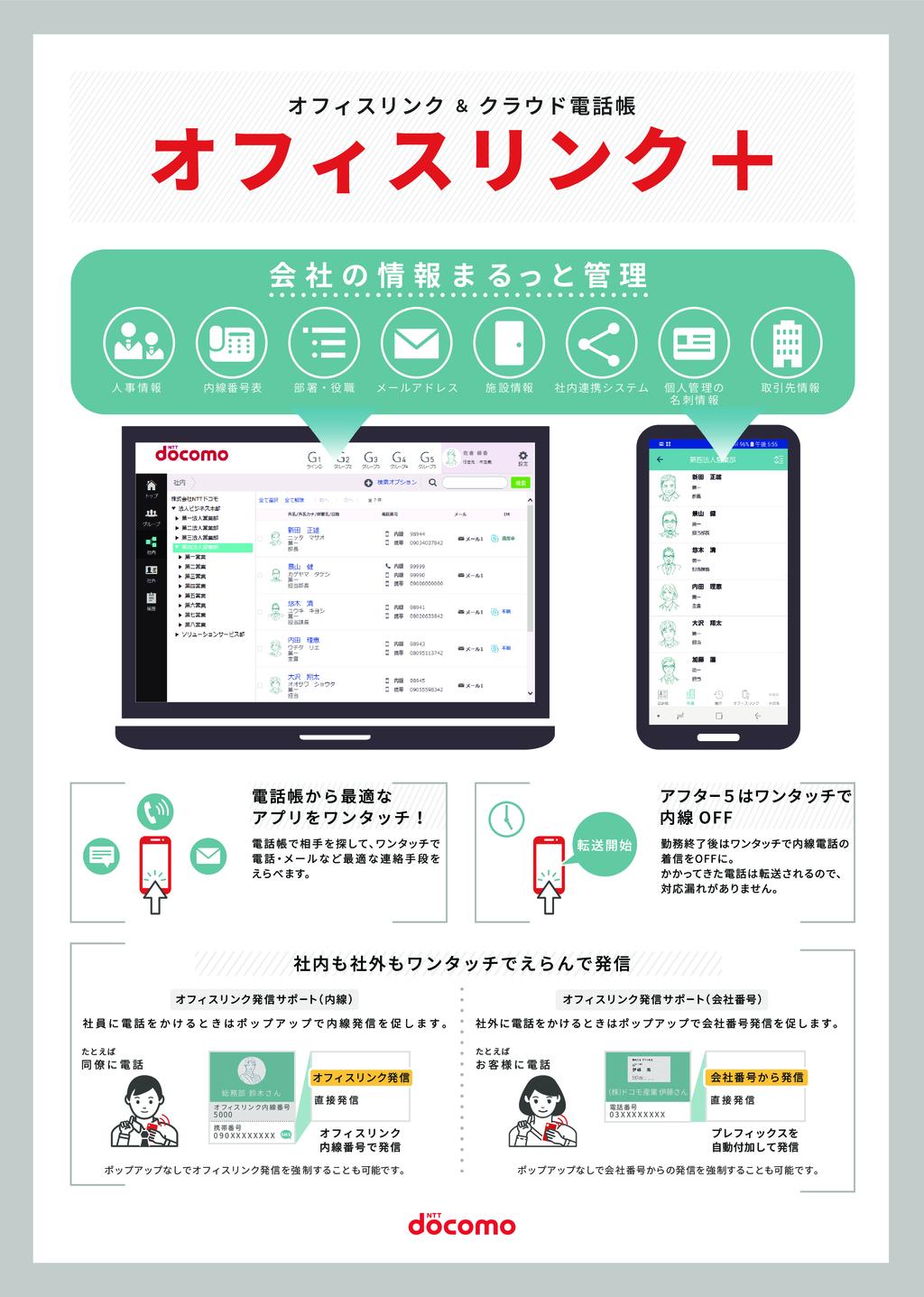 オフィスリンク+(Phone Appli for オフィスリンク)の資料