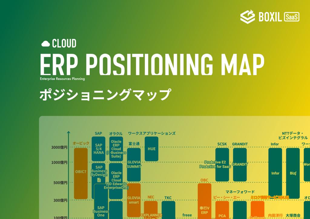 ERPポジショニングマップ by BOXIL SaaSの資料