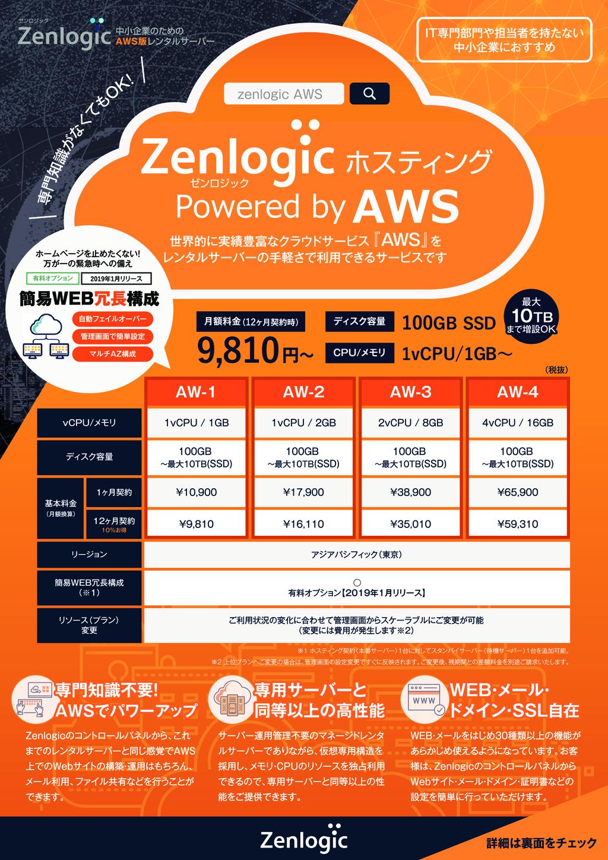 Zenlogicホスティング Powered by AWSの資料