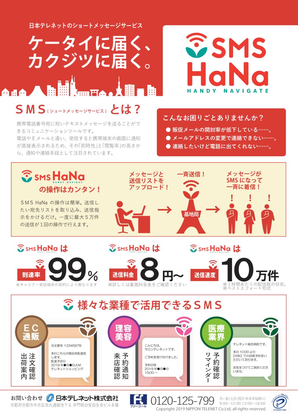 SMS HaNaの資料