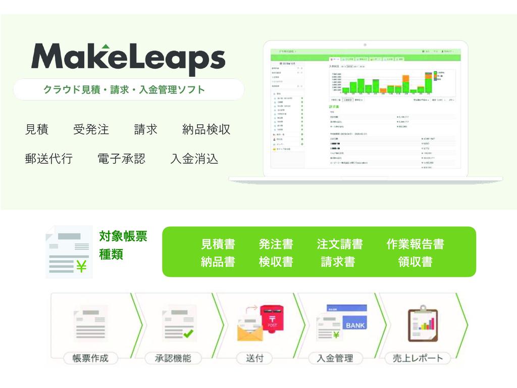 MakeLeapsの資料