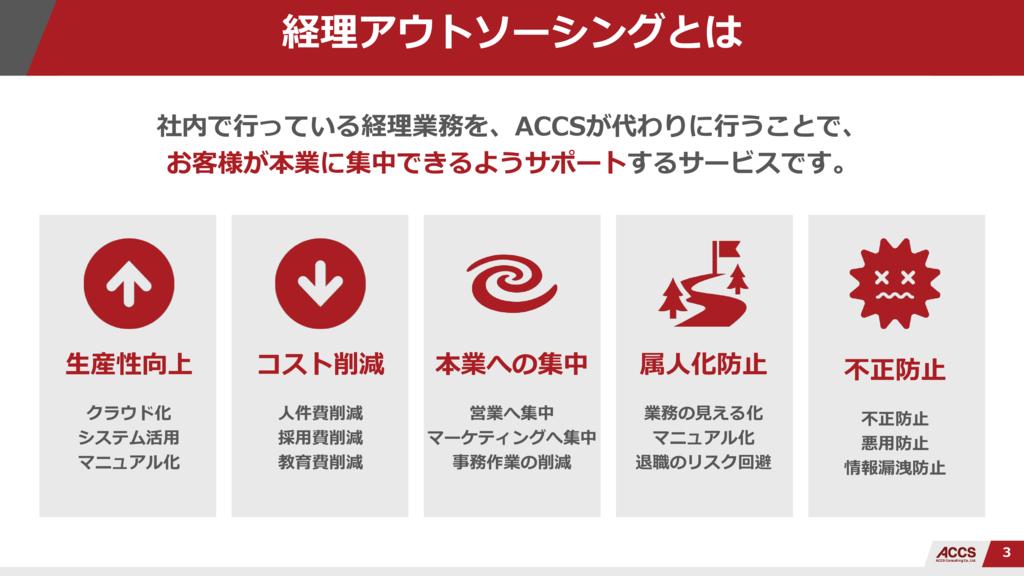 【ACCS】経理業務のアウトソーシングサービス-2