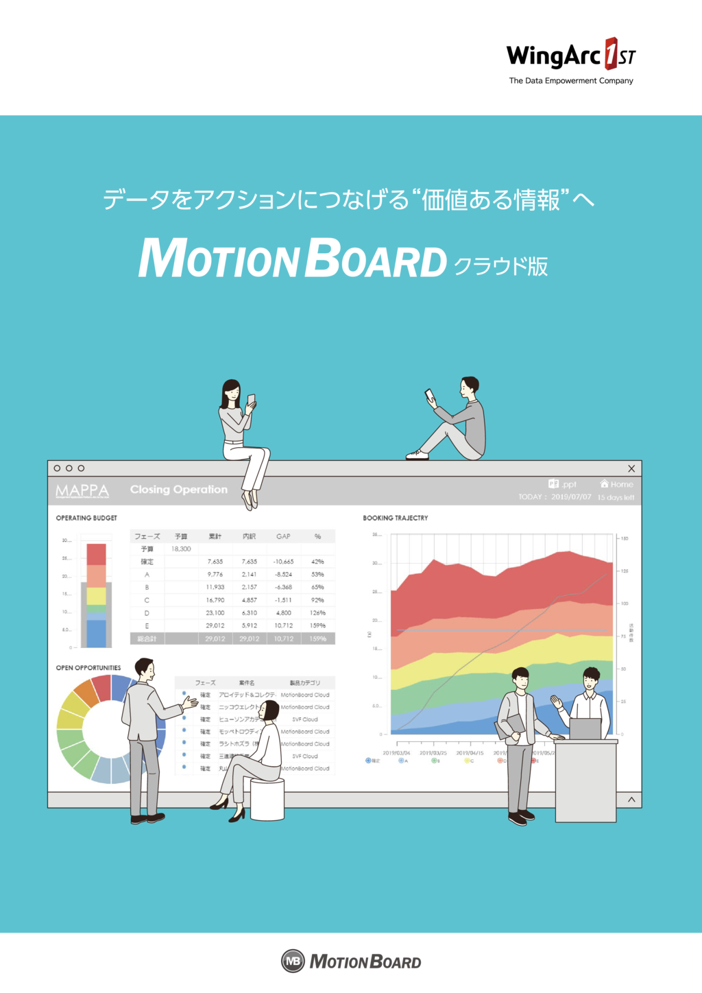 MotionBoard Cloudの資料
