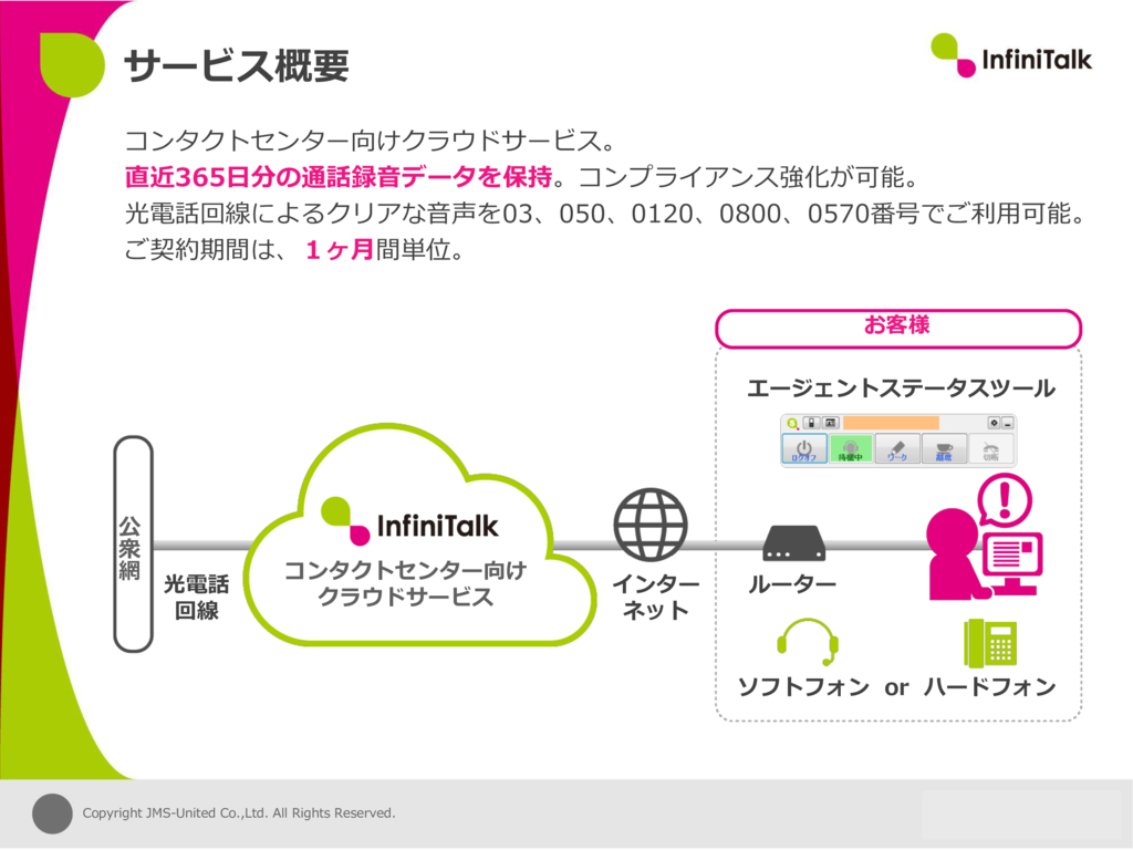 InfiniTalkの資料
