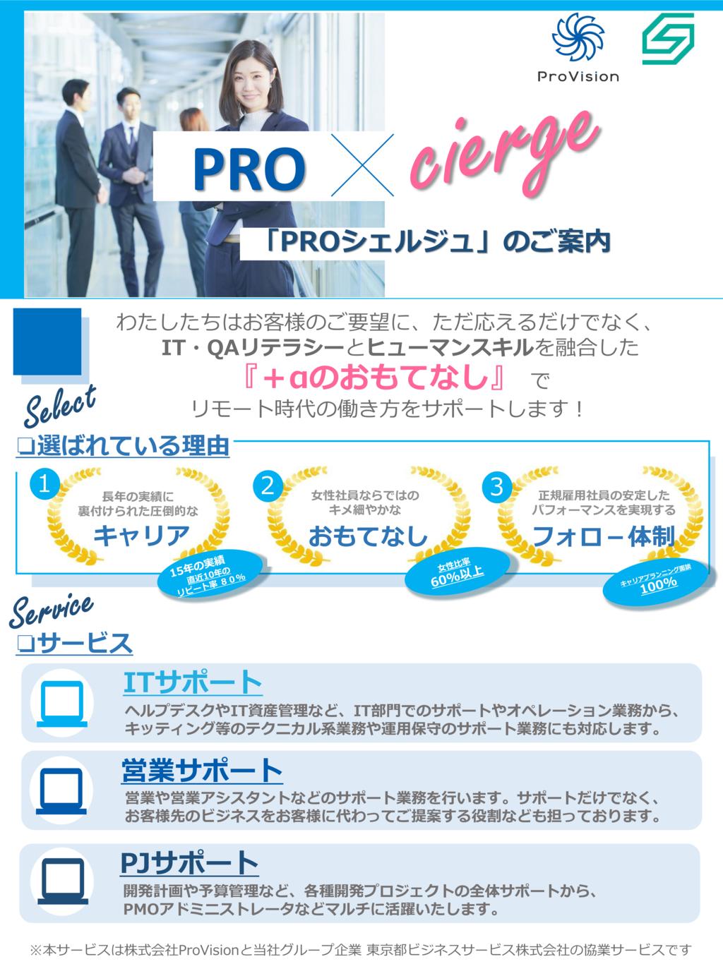 PRO×ciergeの資料