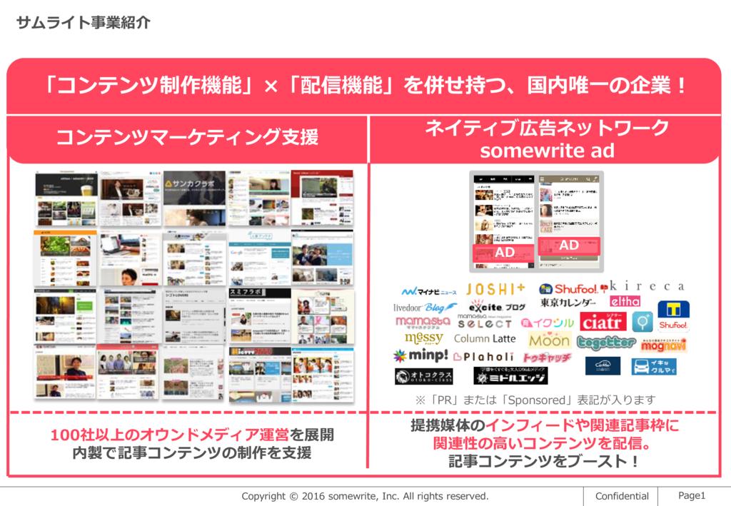 ネイティブ広告資料-1