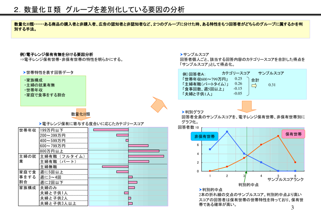 統計解析のご案内-2