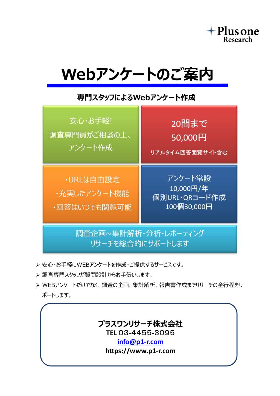プラスワンリサーチのWEBアンケート作成の資料