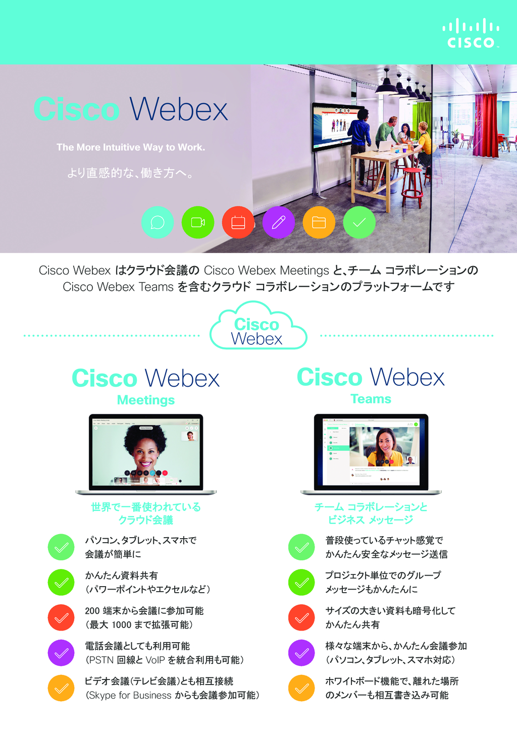 Cisco Webex meetingsの資料