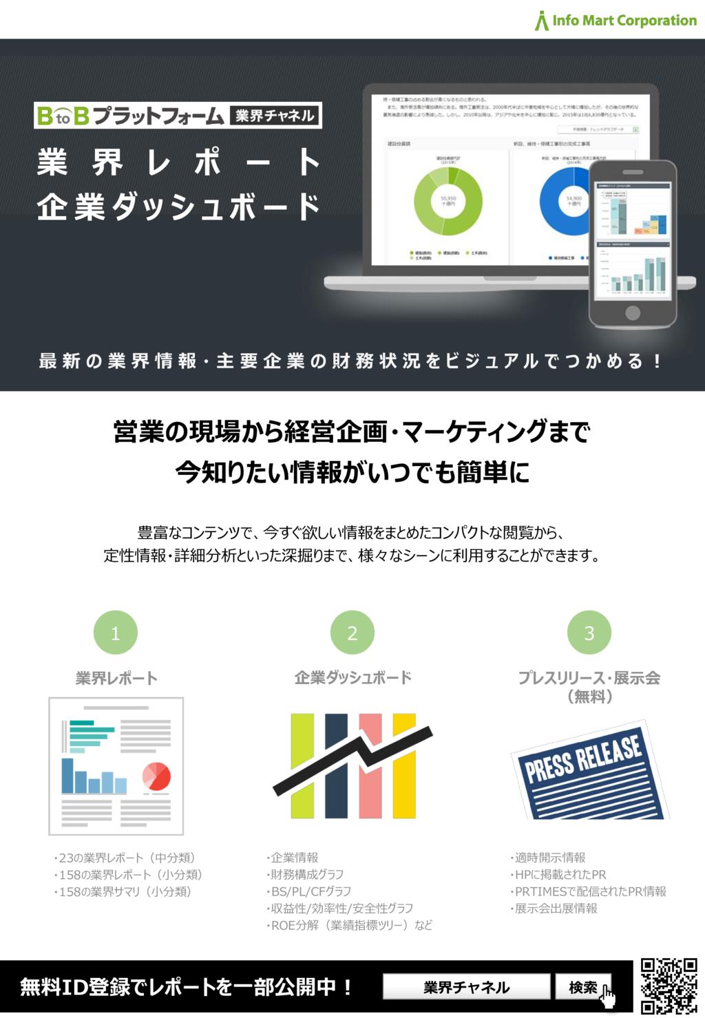 BtoBプラットフォーム 業界チャネルの資料