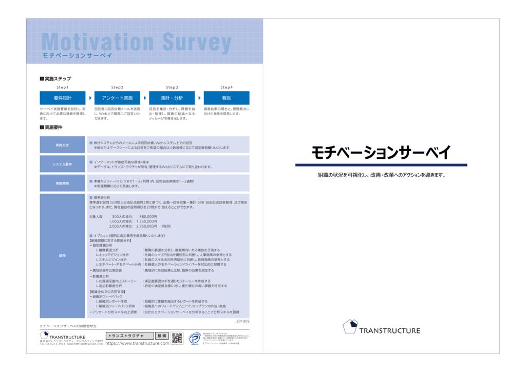 モチベーションサーベイの資料