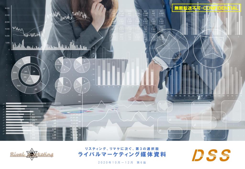 ライバルマーケティング広告の資料
