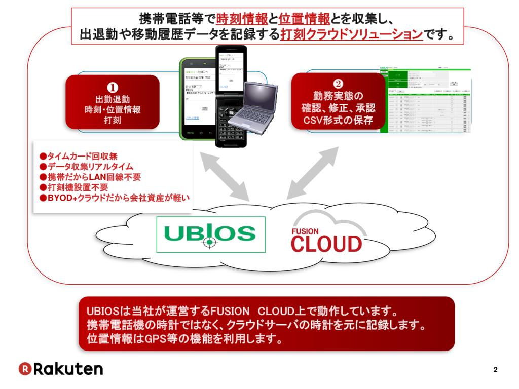 UBIOS(ユビオス)-1