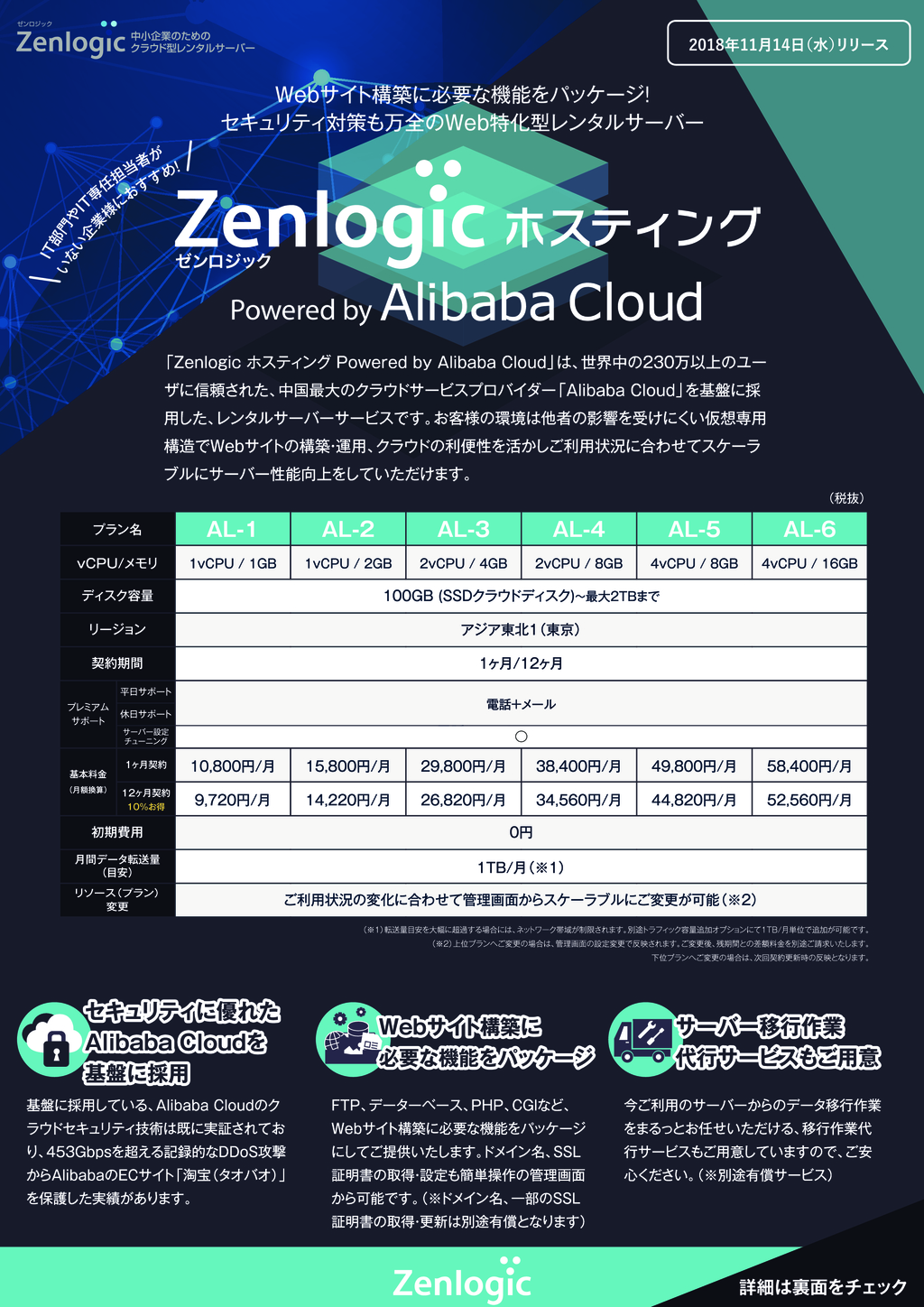 Zenlogicホスティング Powered by Alibaba Cloudの資料