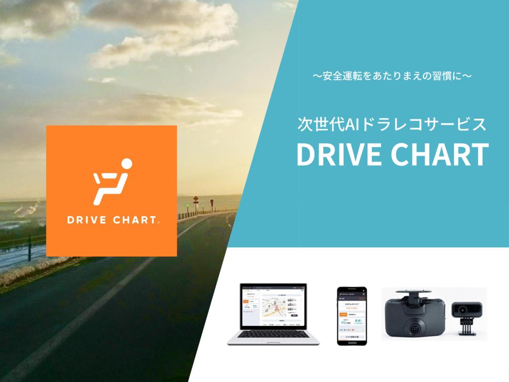 DRIVE CHARTの資料