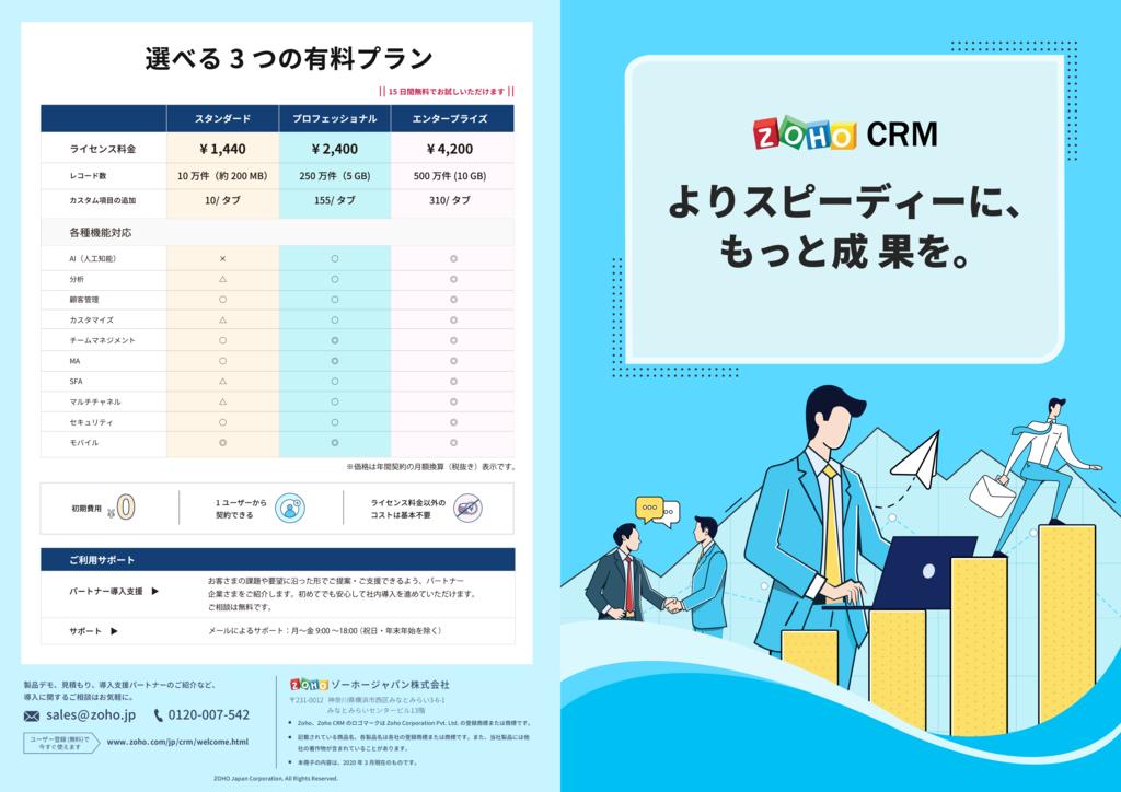 Zoho CRMの資料