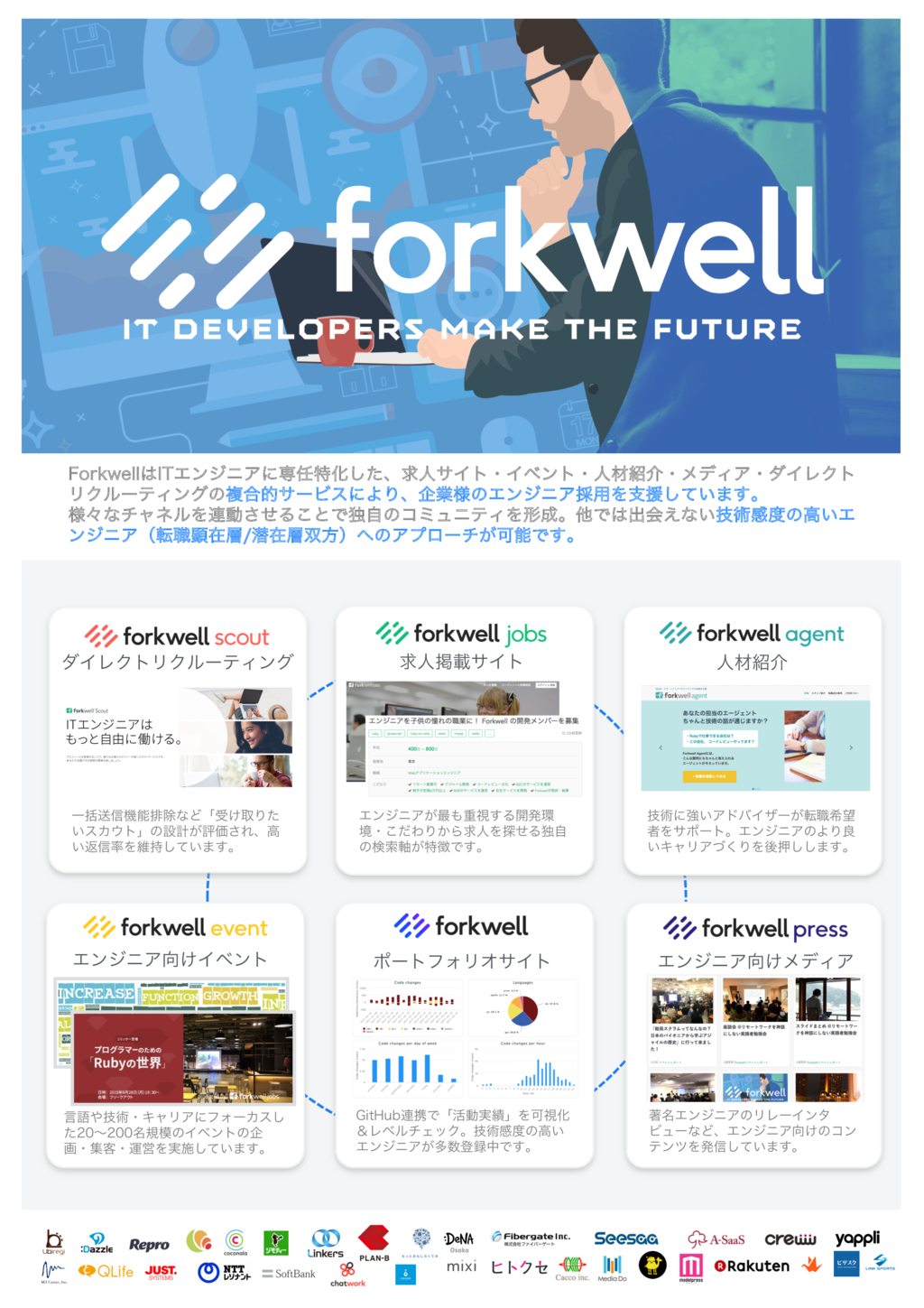 Forkwell採用支援サービスの資料