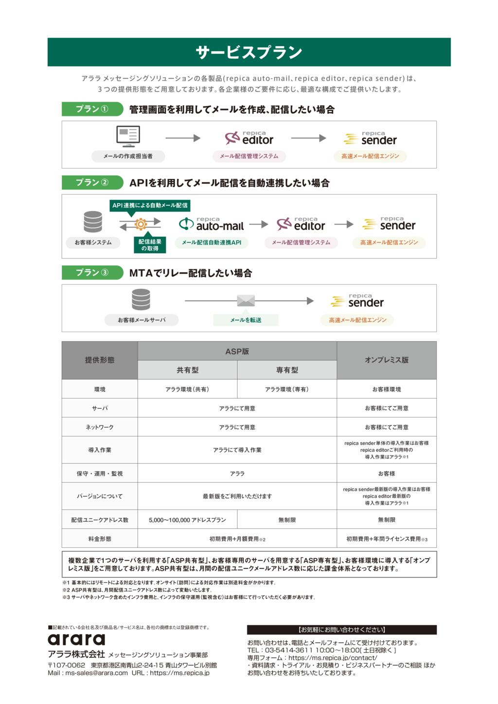 アララ メッセージングソリューション製品紹介資料_201706-1