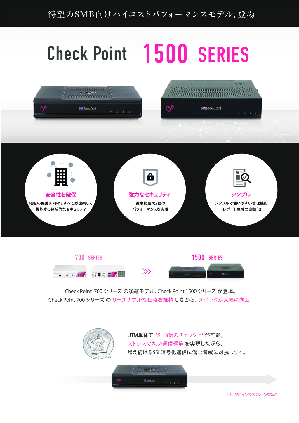 CheckPoint 1500 Applianceの資料