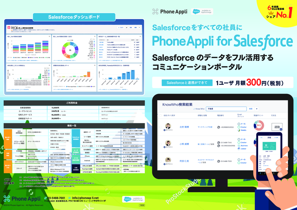 PhoneAppli for Salesforceの資料