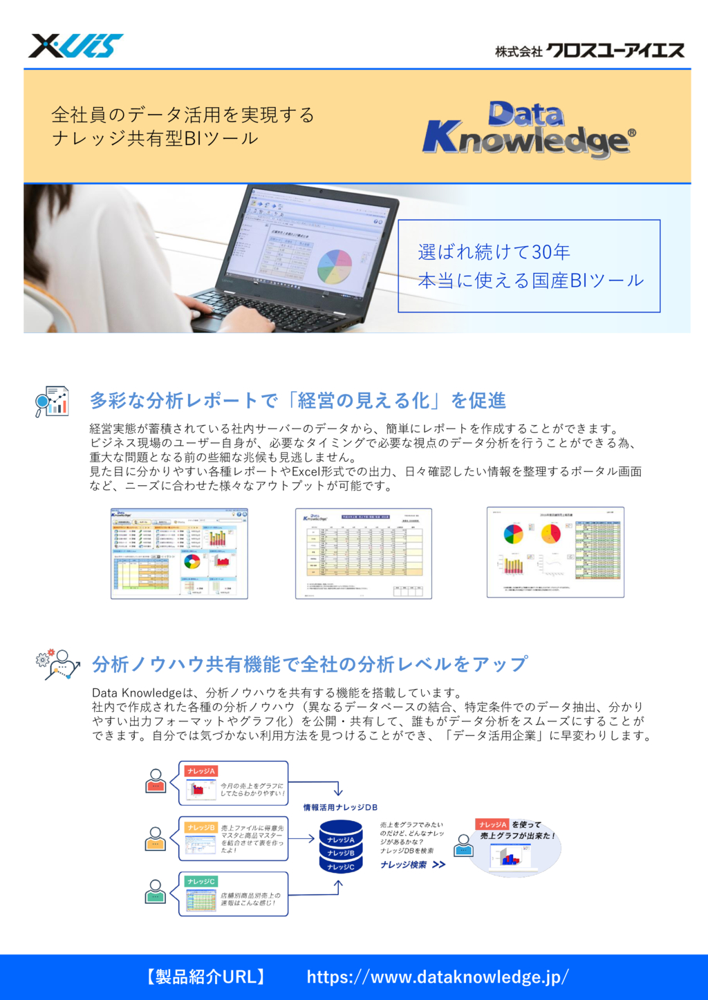 Data Knowledgeの資料