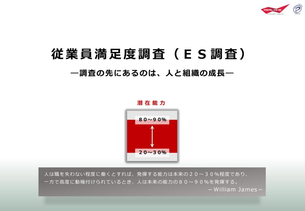 従業員満足度調査(ES調査)の資料