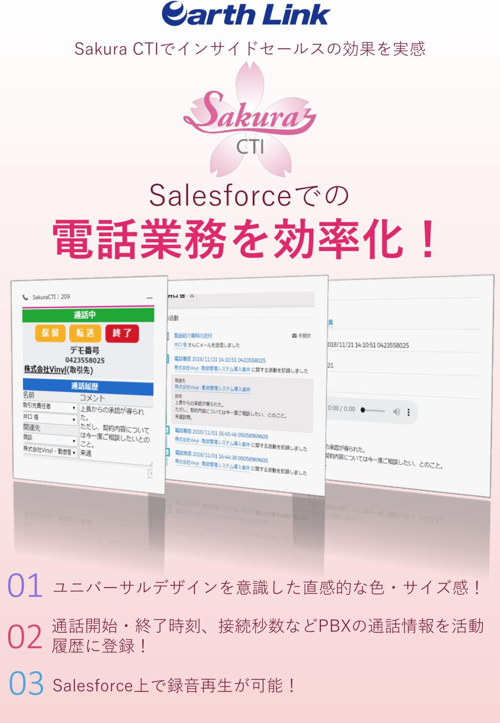 Sakura CTIの資料