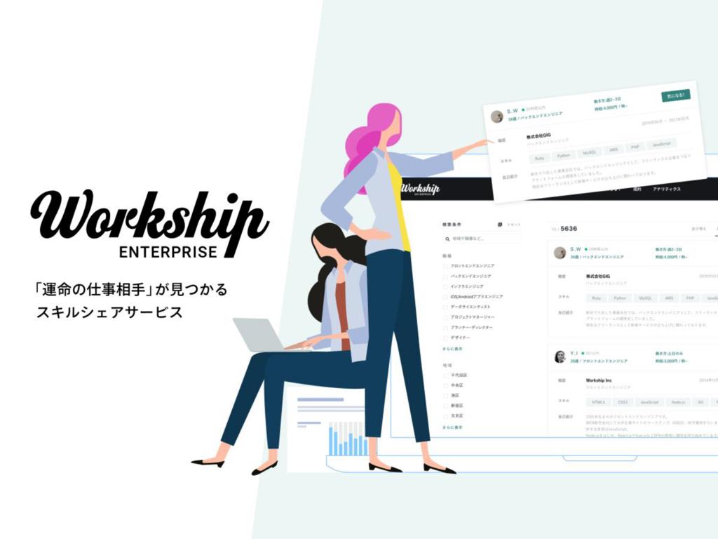 Workship ENTERPRISEの資料