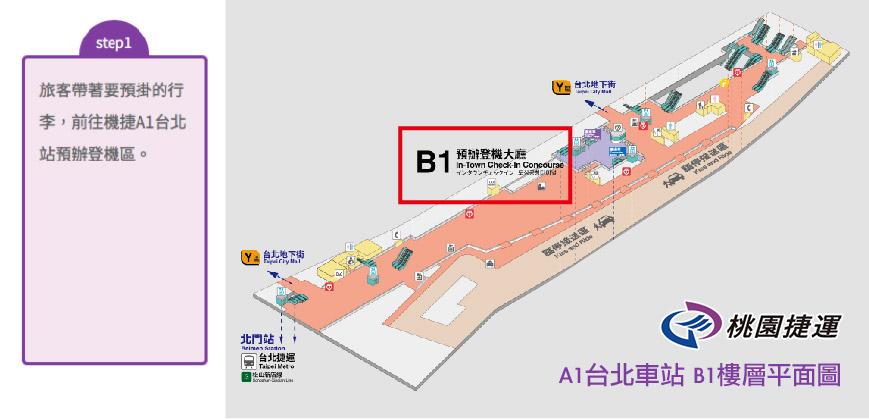 預辦登機托運:桃園機場捷運A1台北車站B1平面圖