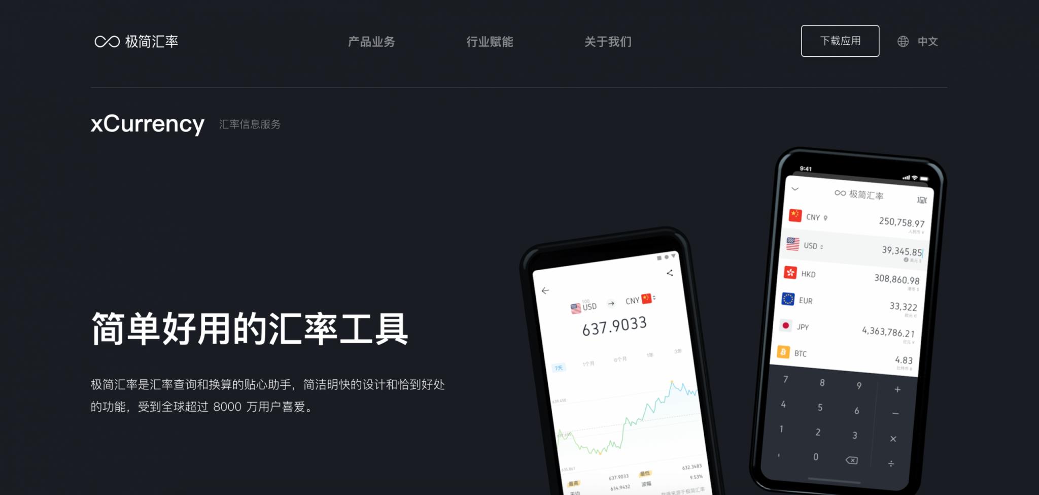 實用App: