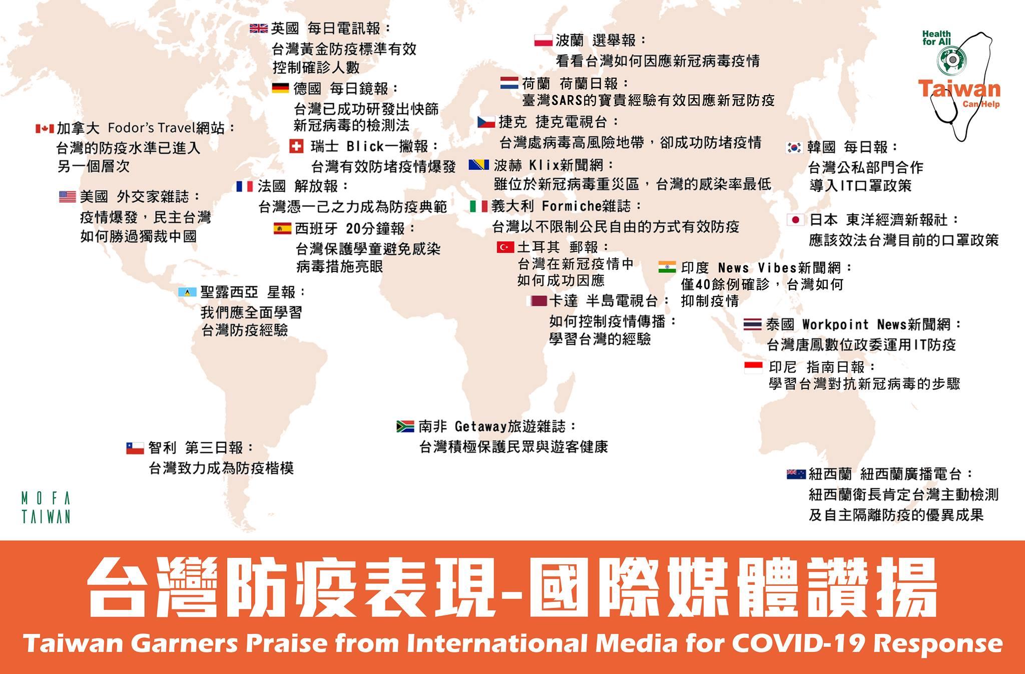 台灣防疫表現國際媒體讚揚世界圖表