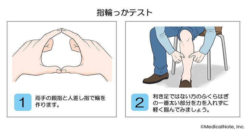 (1)下腿周囲長を測る