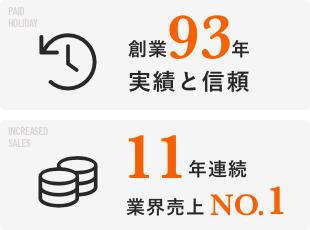 東京・日本交通株式会社/さくらタクシー株式会社【合同募集】の求人情報-04