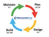 株式会社 Mercury and Earth/システム導入支援/ユーザー支援コンサルタント