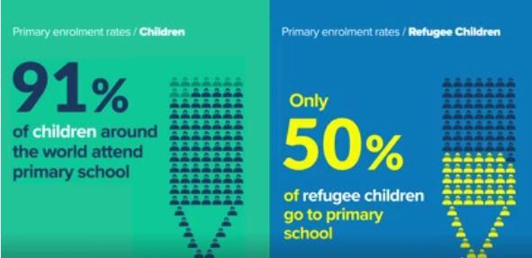 blog20170204refugeeeducation