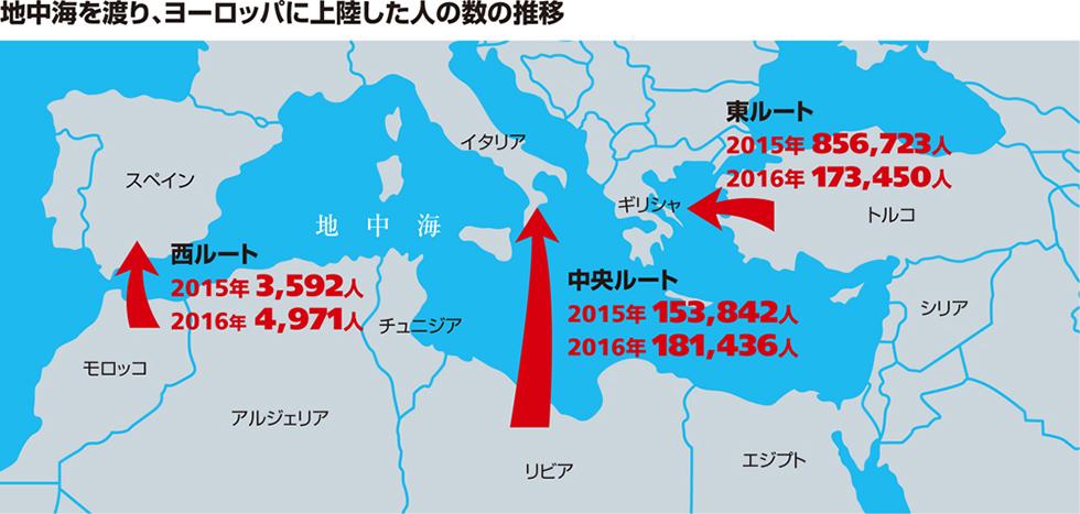 地中海の地図:地中海を渡り、ヨーロッパに上陸した人の数の推移