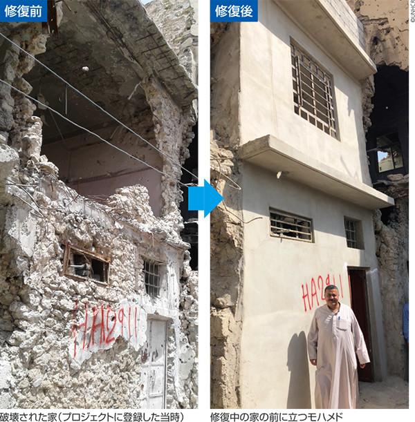 修復前 破壊された家(プロジェクトに登録した当初) 修復後 修復中の家の前に立つモハメド