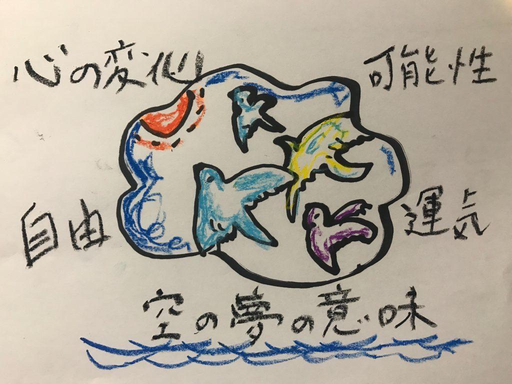 【夢占い】空の夢についてのライターメモ