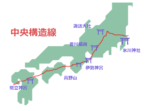 日本列島を横断する中央構造線