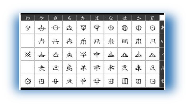 神代文字,古代,日本,意味