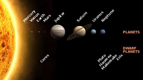 水星のテーマ