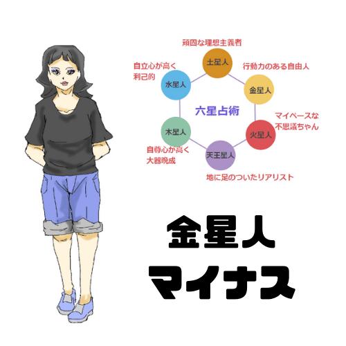 生 2021 金 人 マイナス