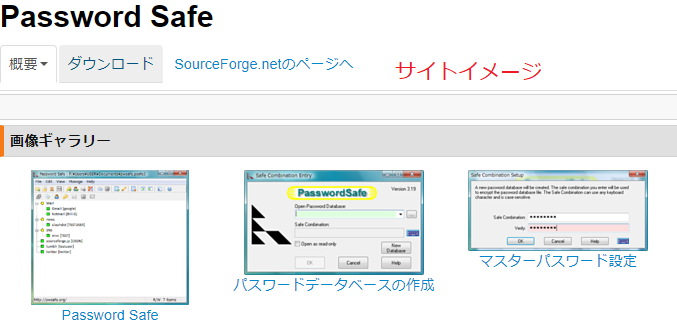 Password Safeイメージ