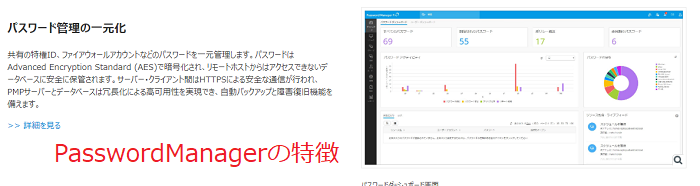 PasswordManagerの特徴