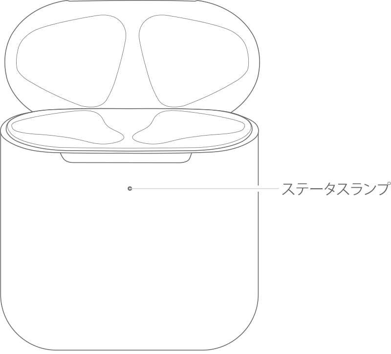 AirPodsのWireless Charging Caseの説明図