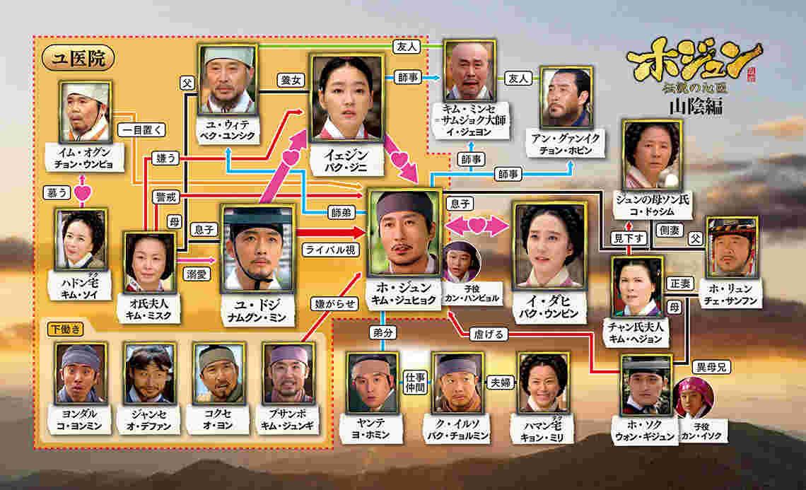 キャスト 死亡 ホジュン 俳優の故キム・ジュヒョクさん、きょう(30日)で死去から3年│韓国俳優・女優│wowKora(ワウコリア)